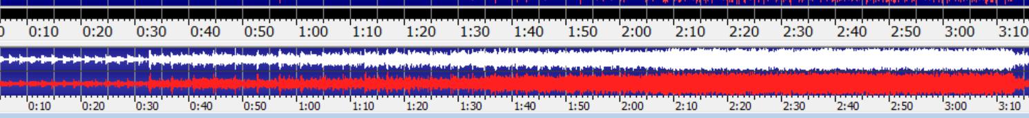 图片1:GoldWave音频文件的时间标尺