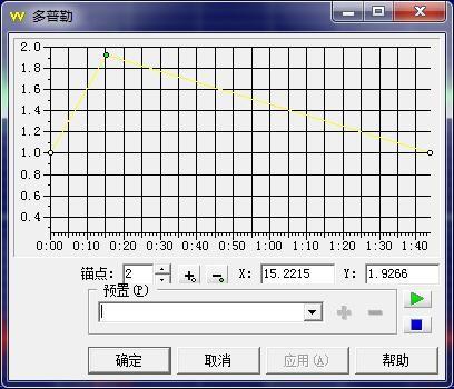 图 2:多普勒效果设置