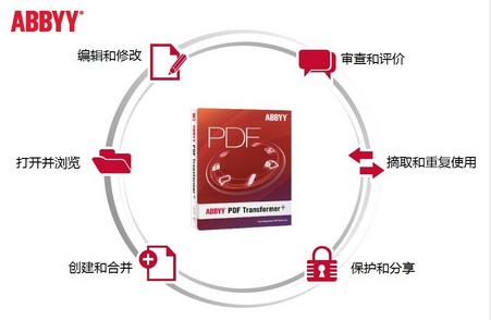 ABBYY PDF Transformer+功能概述