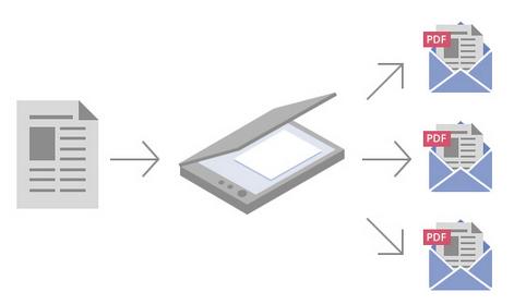 数字化和共享文件