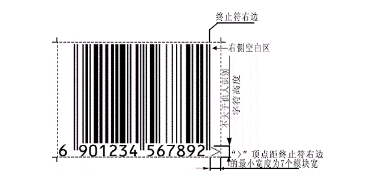 EAN-13识读字符