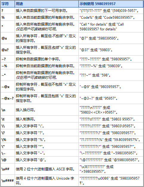 BarTender字符模板