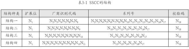 sscc结构