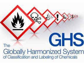 法規標準:BarTender 與 GHS