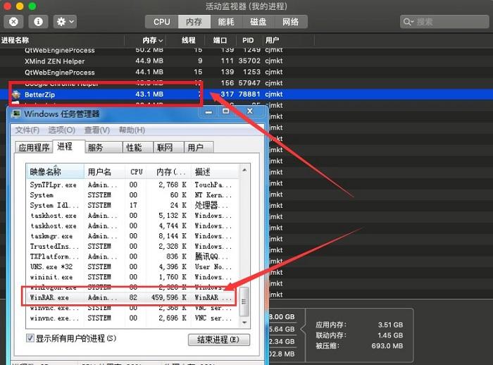 BetterZip和WinRAR的内存占比