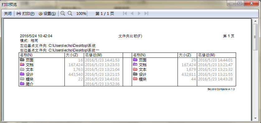 Beyond Compare文件夹比较报告打印预览界面图例