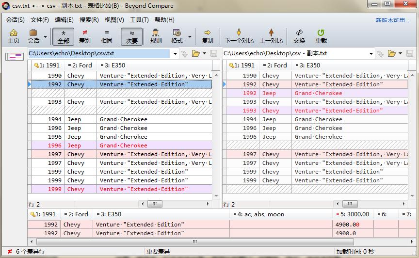 Beyond Compare软件比较CSV文件操作界面图例
