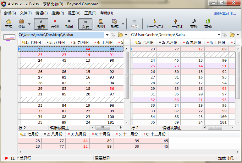 Beyond Compare表格比较会话操作界面图例