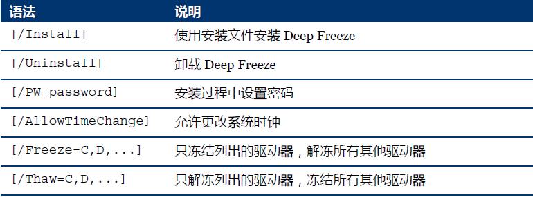 冰点系统命令图例