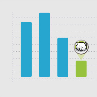用户评价高居榜首