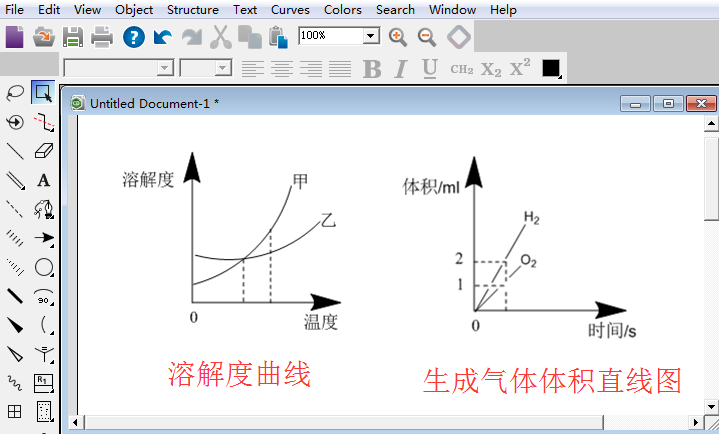 绘制直线曲线变化图