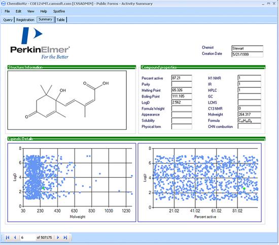 灵活的表单和表格布局有助于用户查询和浏览数据