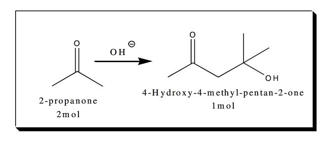反应方程式