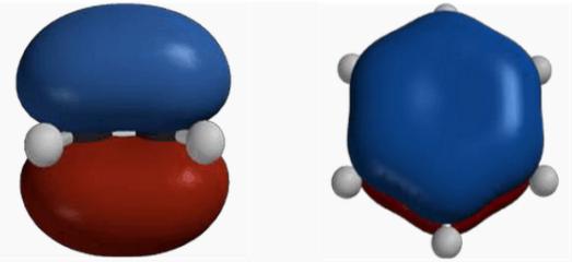 乙烯和苯的π轨道模型