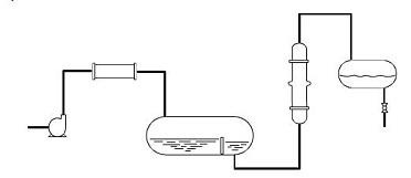 化工流程图