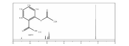 阿司匹林的1H-NMR图谱