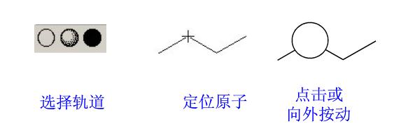 ChemBioDraw s-轨道的绘制过程