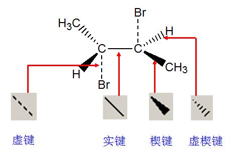ChemDraw键工具