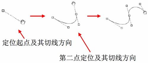 箭头调整使用方法示例