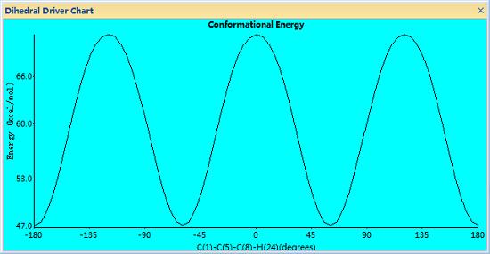 单角能量驱动图