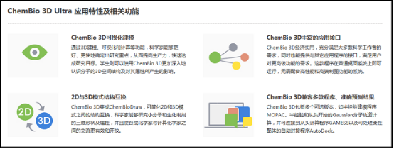ChemBio3D Ultra功能图