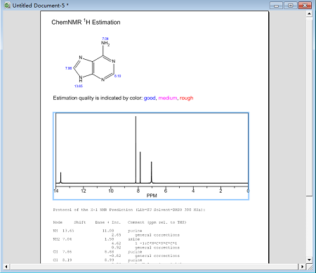 ChemDraw Professional预测NMR