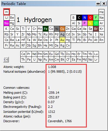 Show Periodic Table Window(显示元素周期窗口)命令