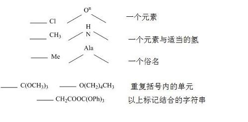 原子标记符号