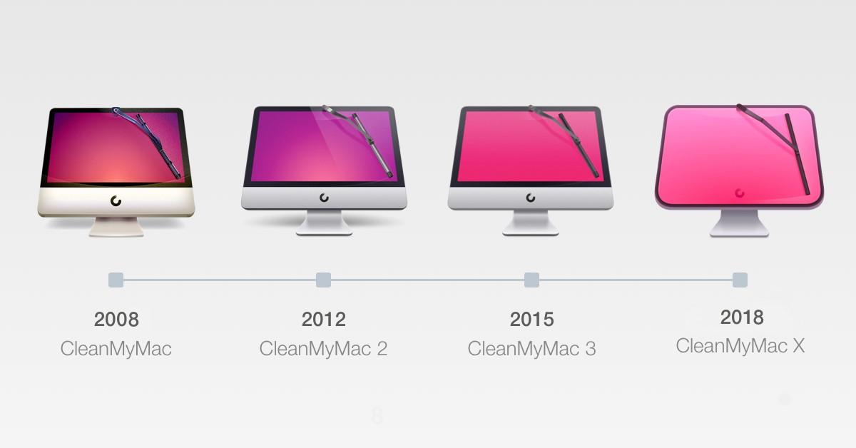 CleanMyMac UI