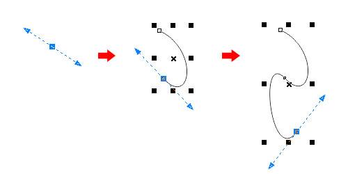 贝塞尔曲线