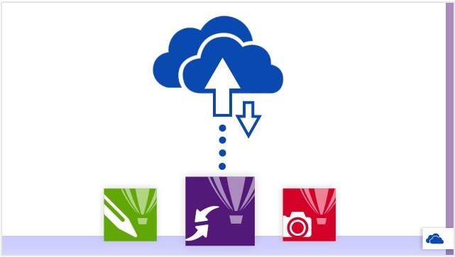 4.5 使用Microsoft OneDrive同步