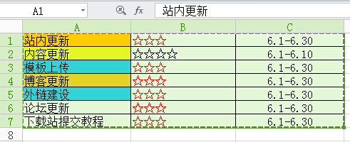 如何在CorelDRAW X7中导入编辑WPS表格
