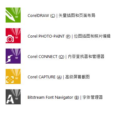 CorelDRAW X7产品包含哪些内容?