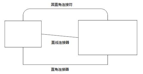CorelDRAW中如何绘制连线