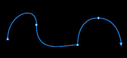 节点显示类型