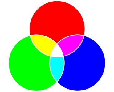 RGB颜色模型