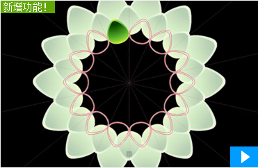 对称绘图模式