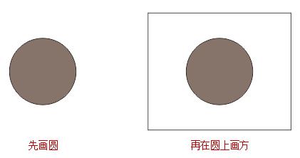 为什么CDR总是会选择那个空心的图形