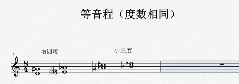 视唱练耳五线谱中度数相同的等音程