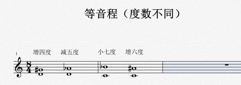 视唱练耳中度数不同的等音程