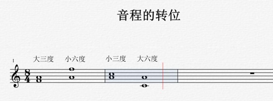 五线谱中音程的转位