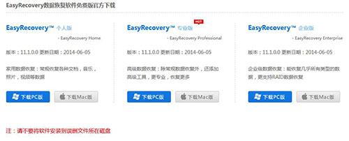 EasyRecovery的不同版本