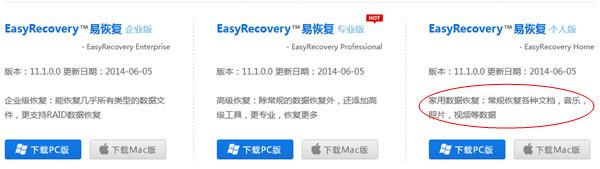 购买EasyRecovery注册码的好处在哪里