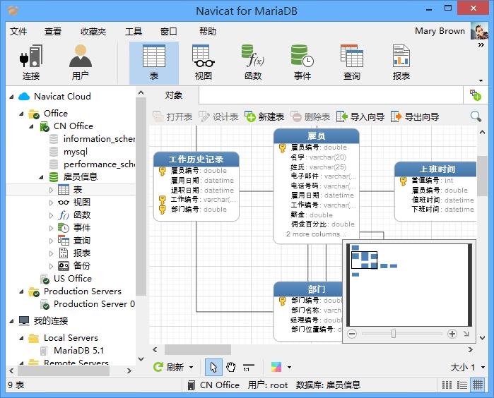 Navicat for MariaDBER 图表