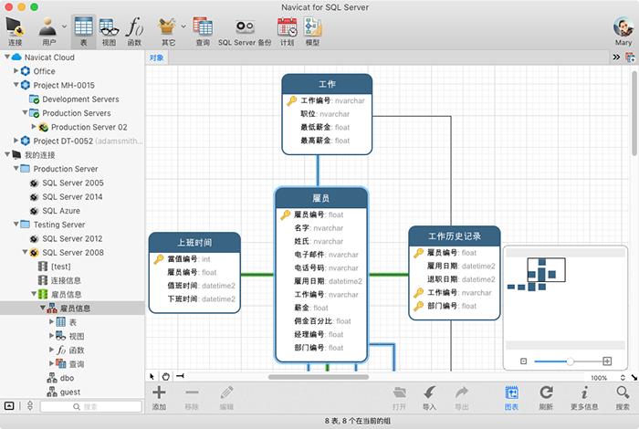 Navicat for SQL Server Mac ER 图表