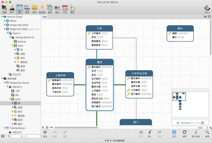 Navicat for SQLite Mac ER 图表