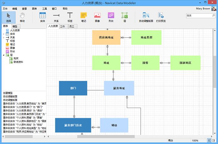 Navicat Data Modeler模型类型