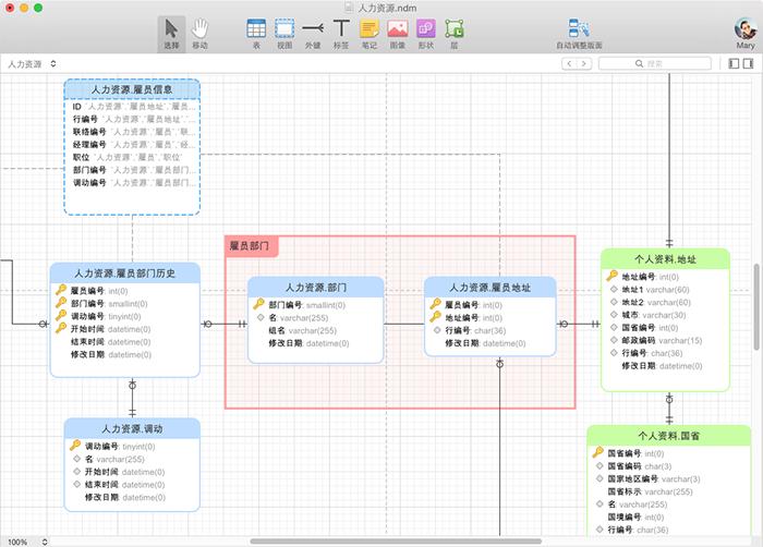 Navicat Data Modeler设计工具