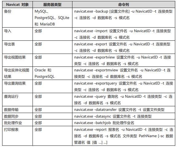 Navicat for MySQL 命令工具