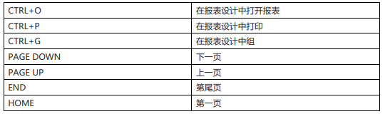 Navicat 报表快捷键